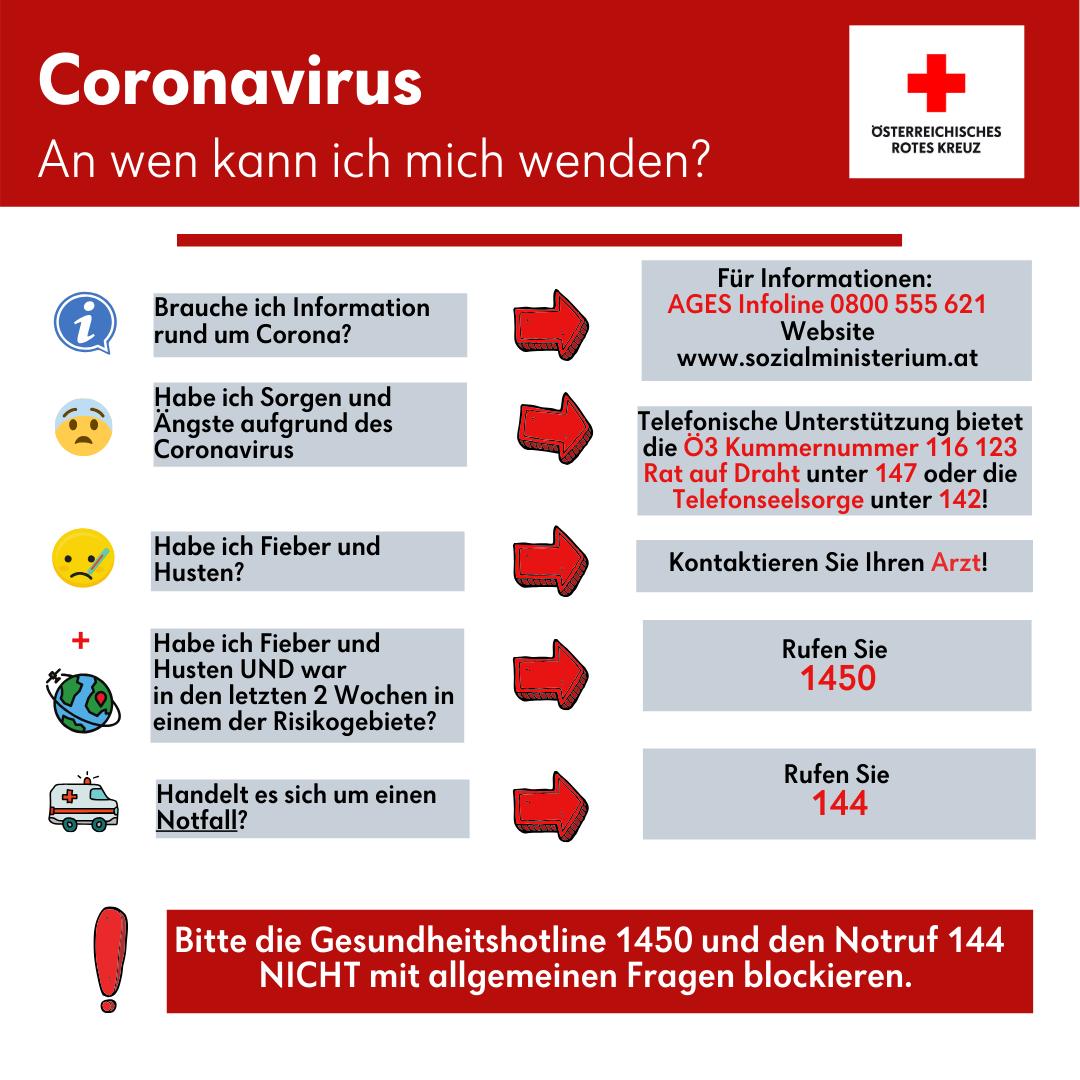 Coronavirus Hilfe